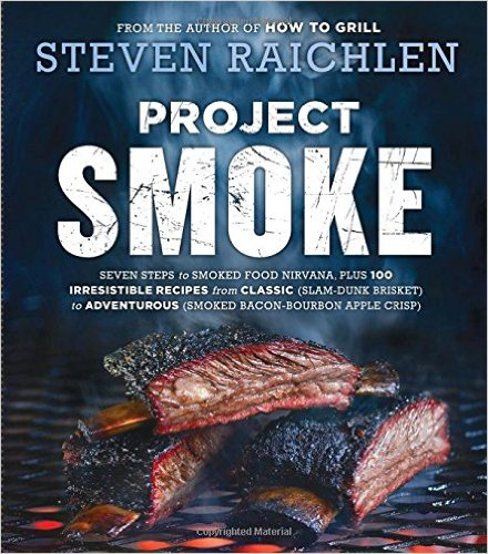 10 Awesome Holiday Gift Ideas For Under $50! Project Smoke Cookbook