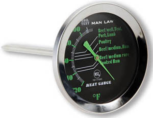 Man Law Glow in the Dark Meat Gauge