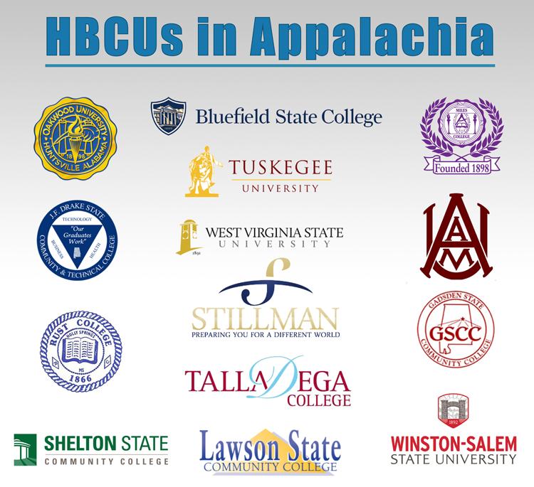 HBCUs in Appalachia