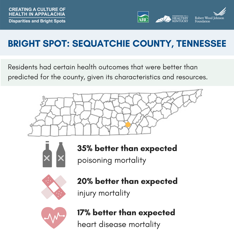 Bright Spot: Sequatchie County, Tennessee