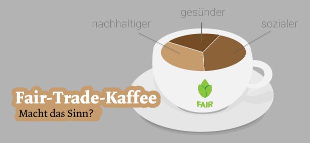 Warum Fair Trade Kaffee trinken?