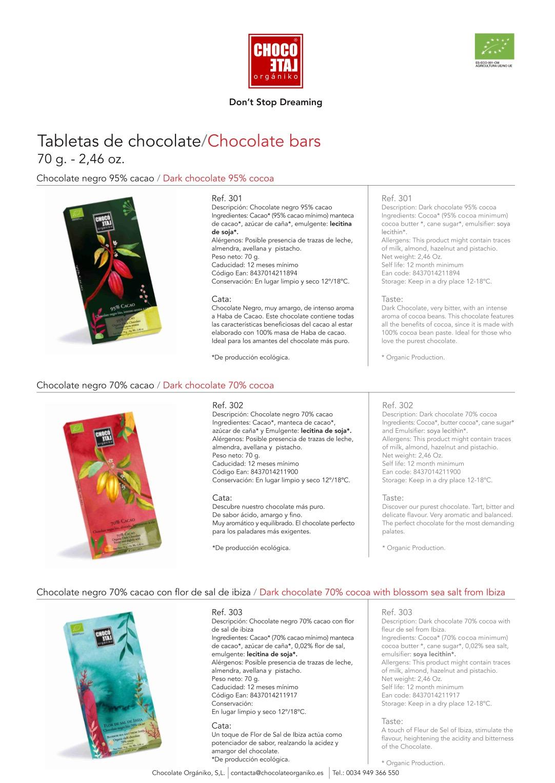 chocolate-organiko-wijn-en-thijs