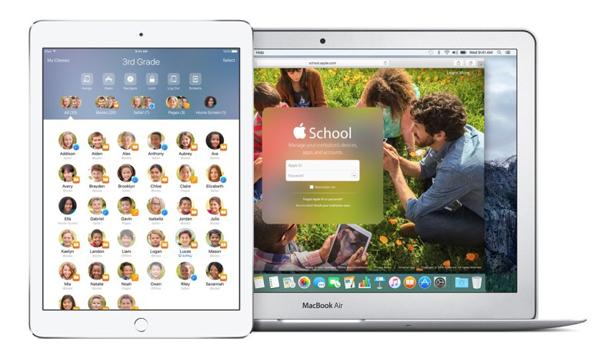 Apple Classroom