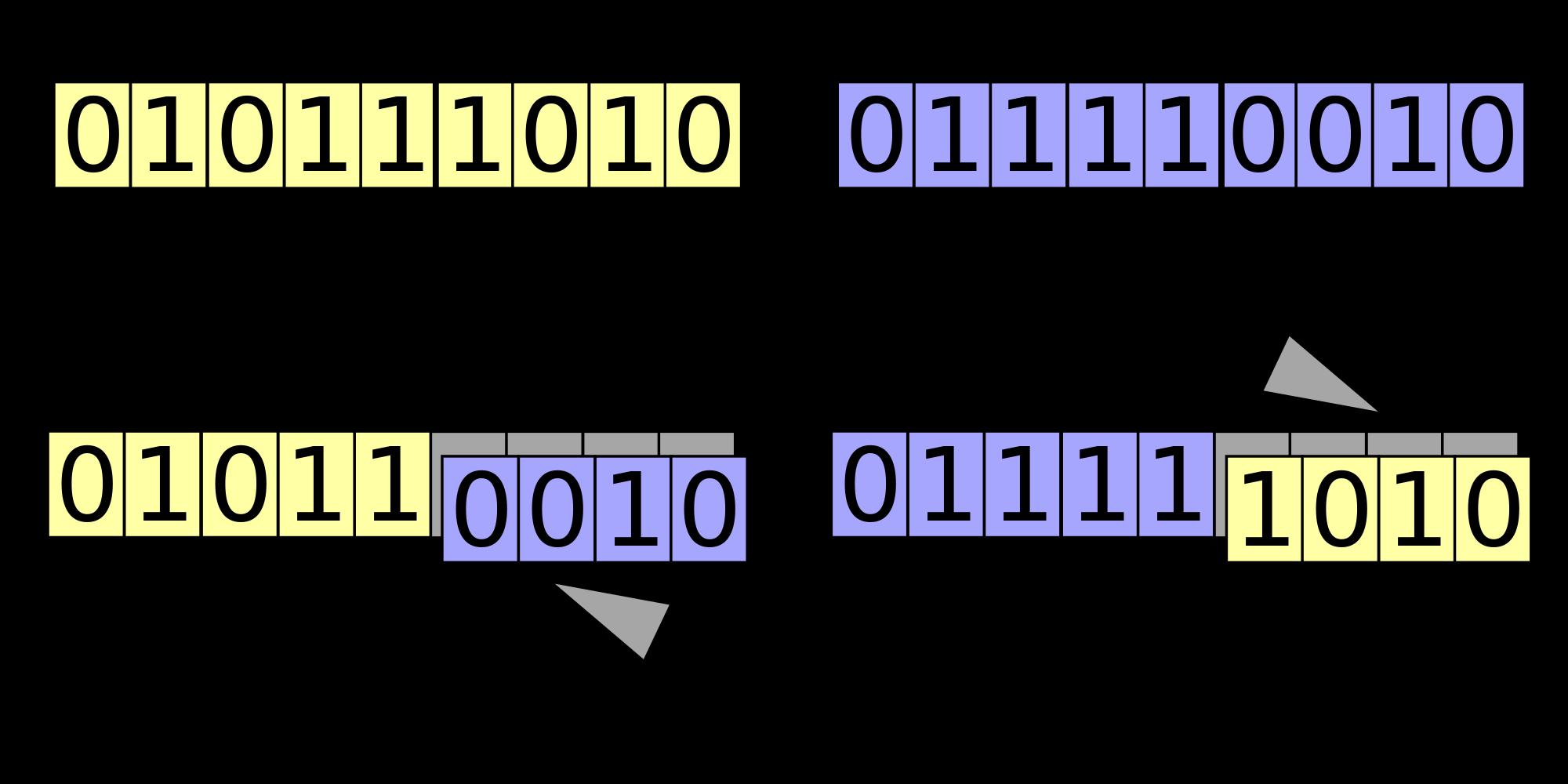 algoritme