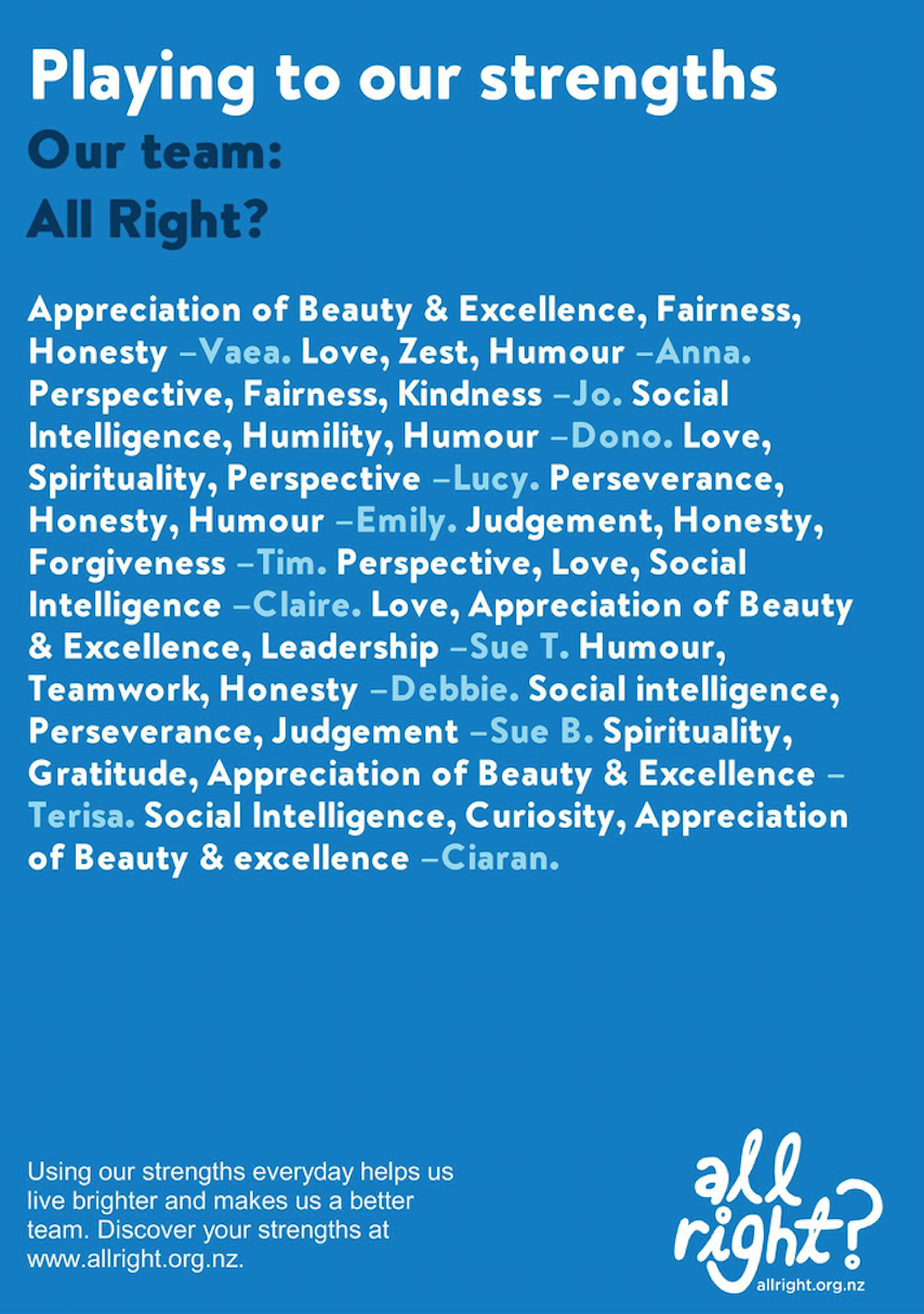 Poster of the All Right? team's strengths.