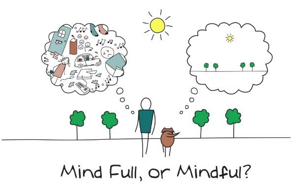 Mind full or mindful?