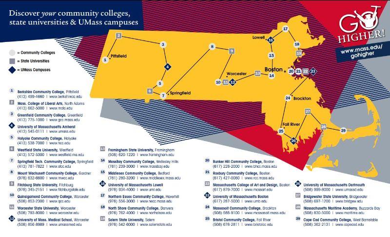 Public Higher Ed Campus Tours