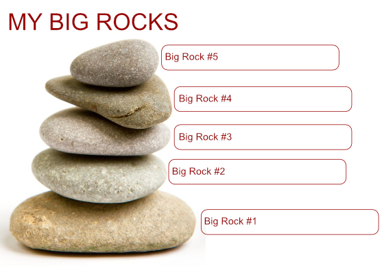 c33903d2 72aa 4de4 b36e dca34f755aa7 Prioritise your 'Big Rocks'