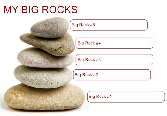 c33903d2 72aa 4de4 b36e dca34f755aa7 Prioritise your 'Big Rocks'