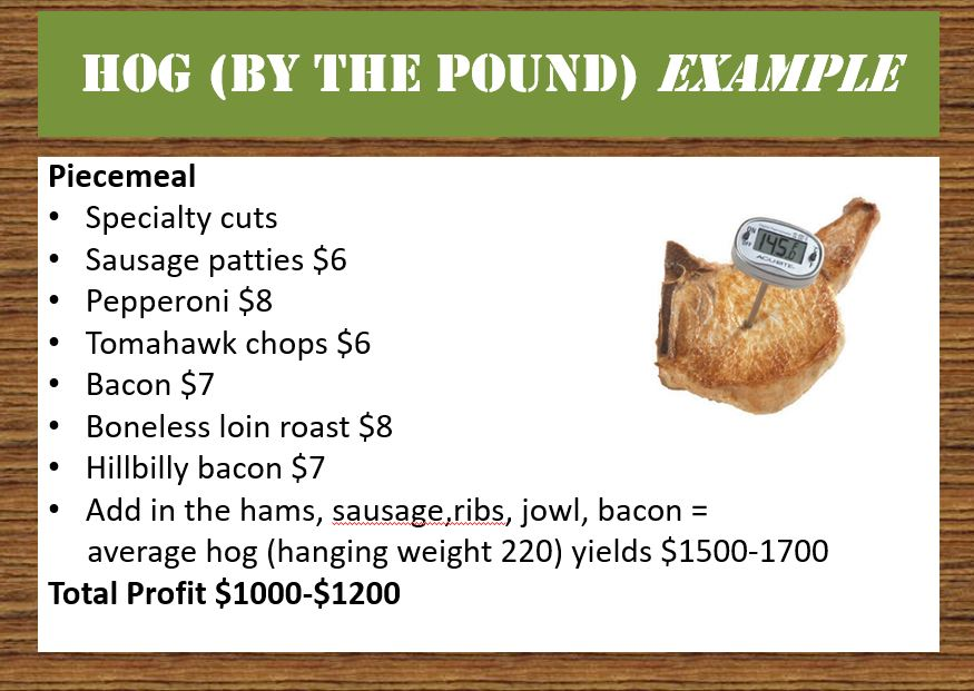 Screen grab of slide showing a pork chop and listing various specialty cuts of pork