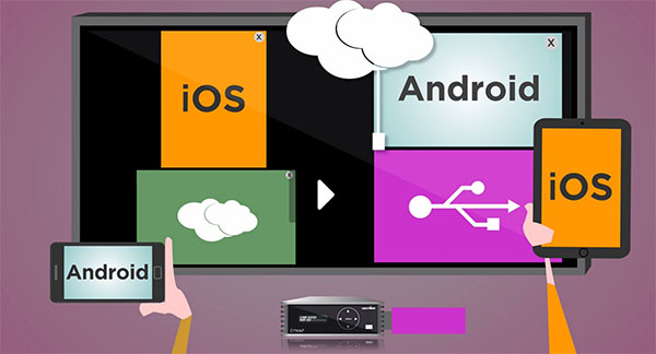 Cynap cartoon showing Android, iOS, laptops, etc.