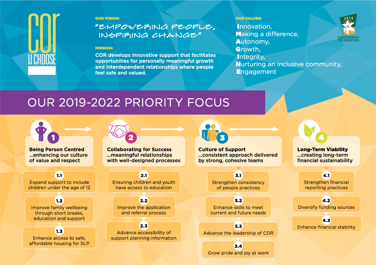 Our 2019-2020 Prioity Focus