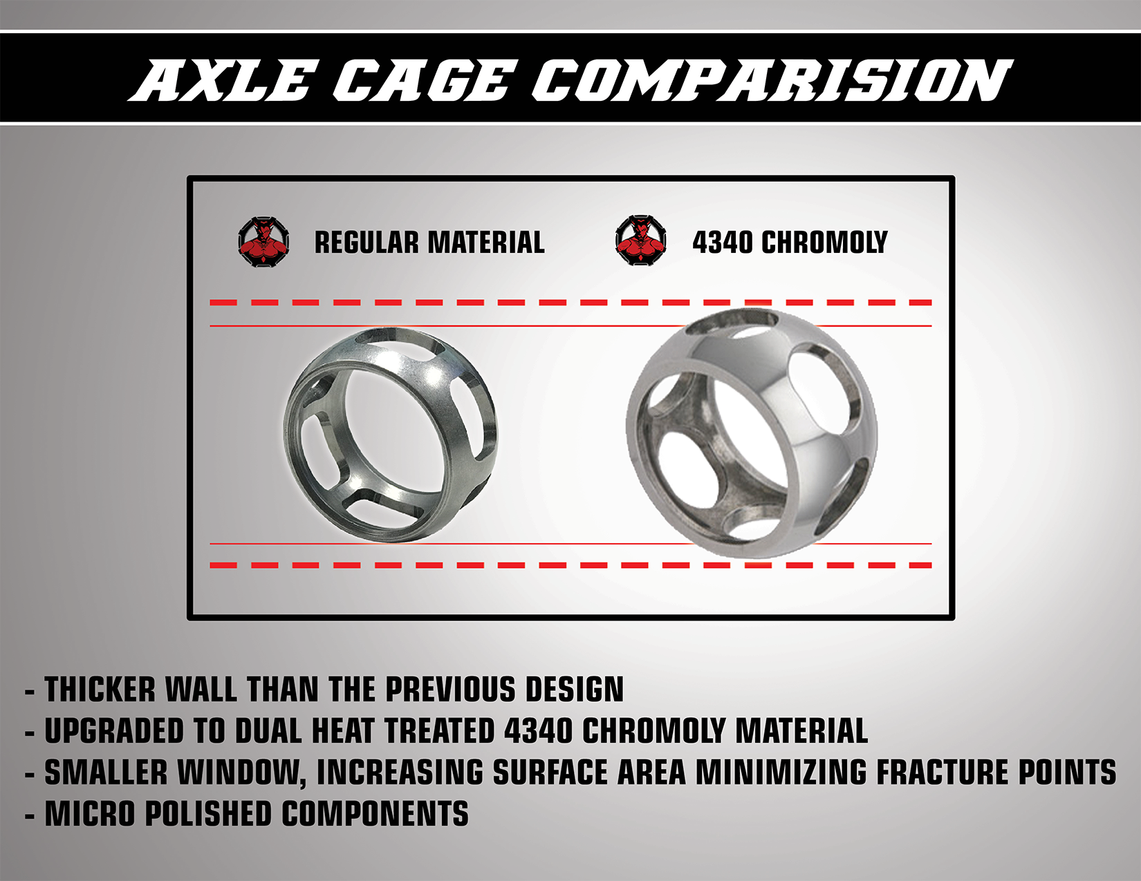 Demon X-Treme Heavy Duty ATV UTV Axles and Long Travel Cage Comparision - Demon Powersports - Polaris, Can Am, Yamaha