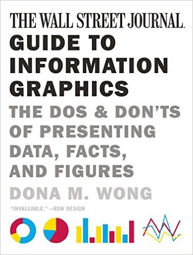 Wall Street Journal Guide to Information Graphics