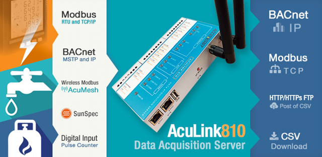 AcuLink 810 Data Acqusitiion Server and Gateway