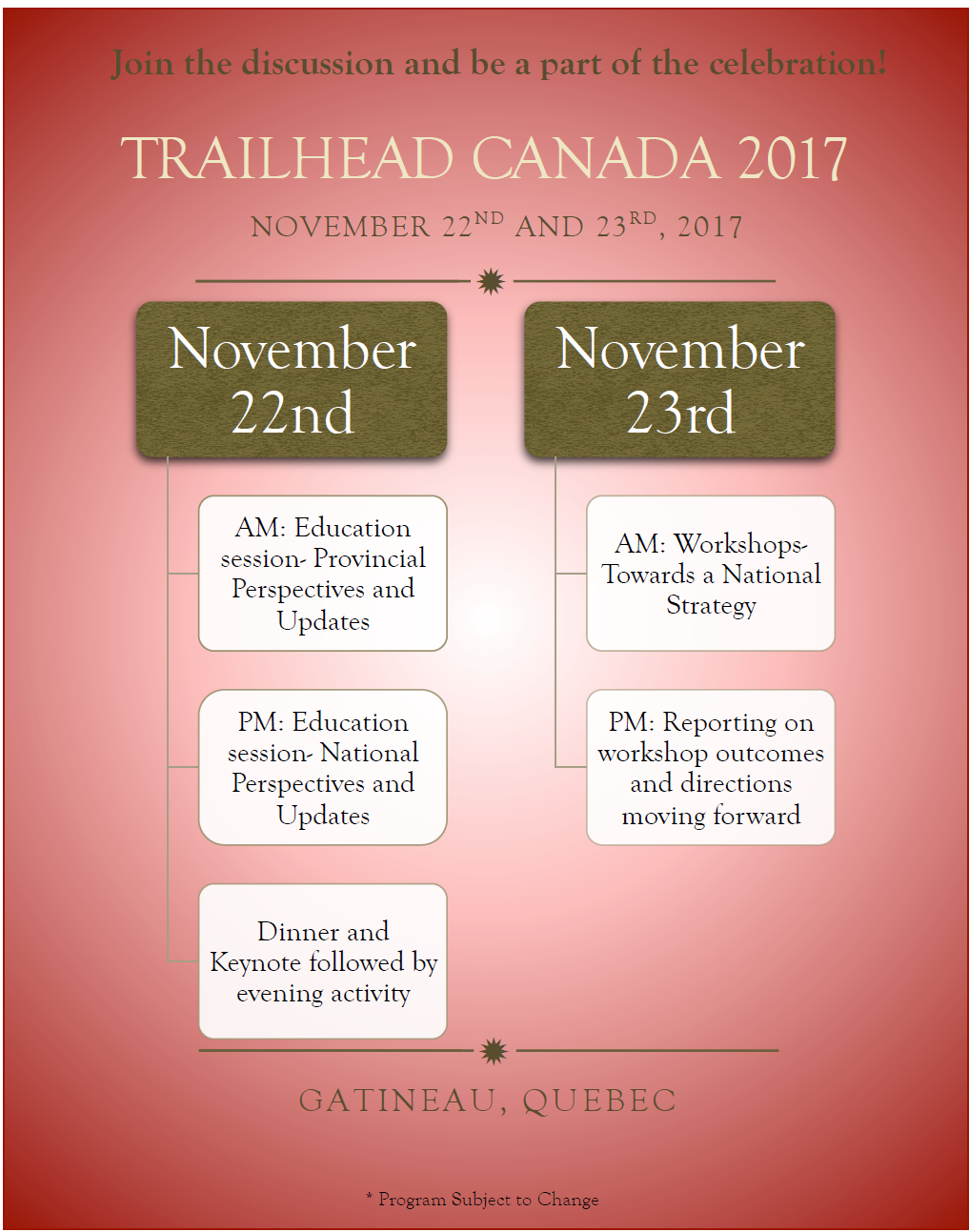 trailhead canada program outline