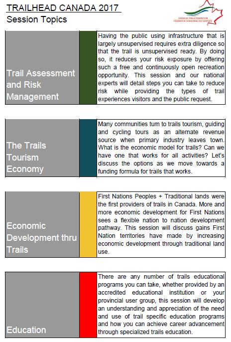 trailhead canada topics page 3