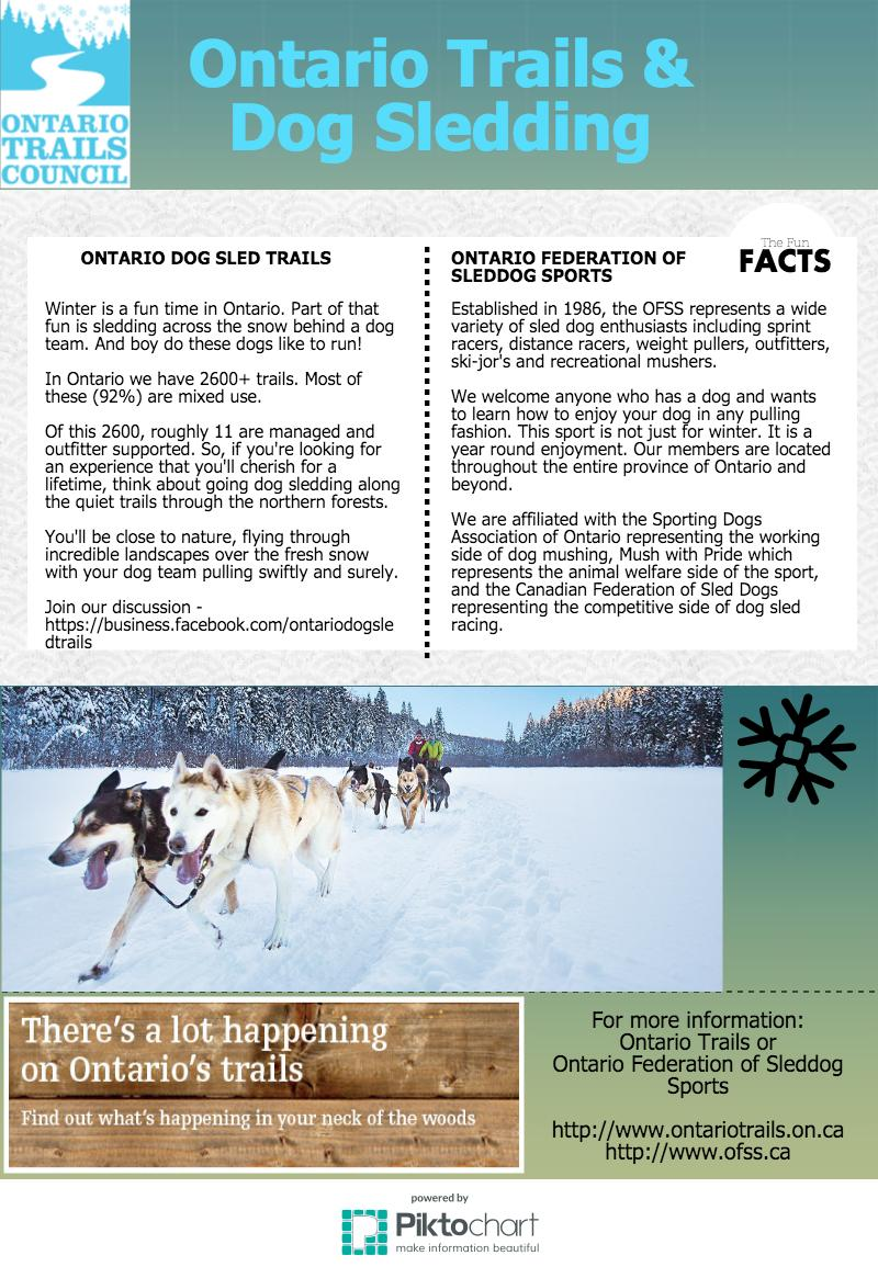 ontario trails dog sledding and trails educational poster