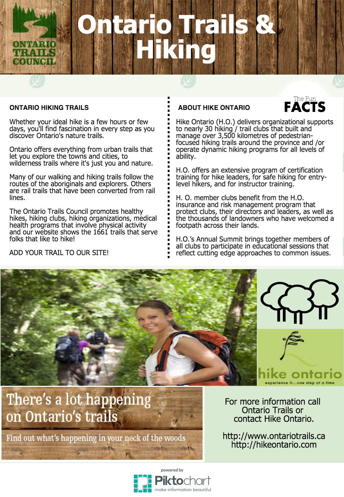 ontario trails and hiking educational poster