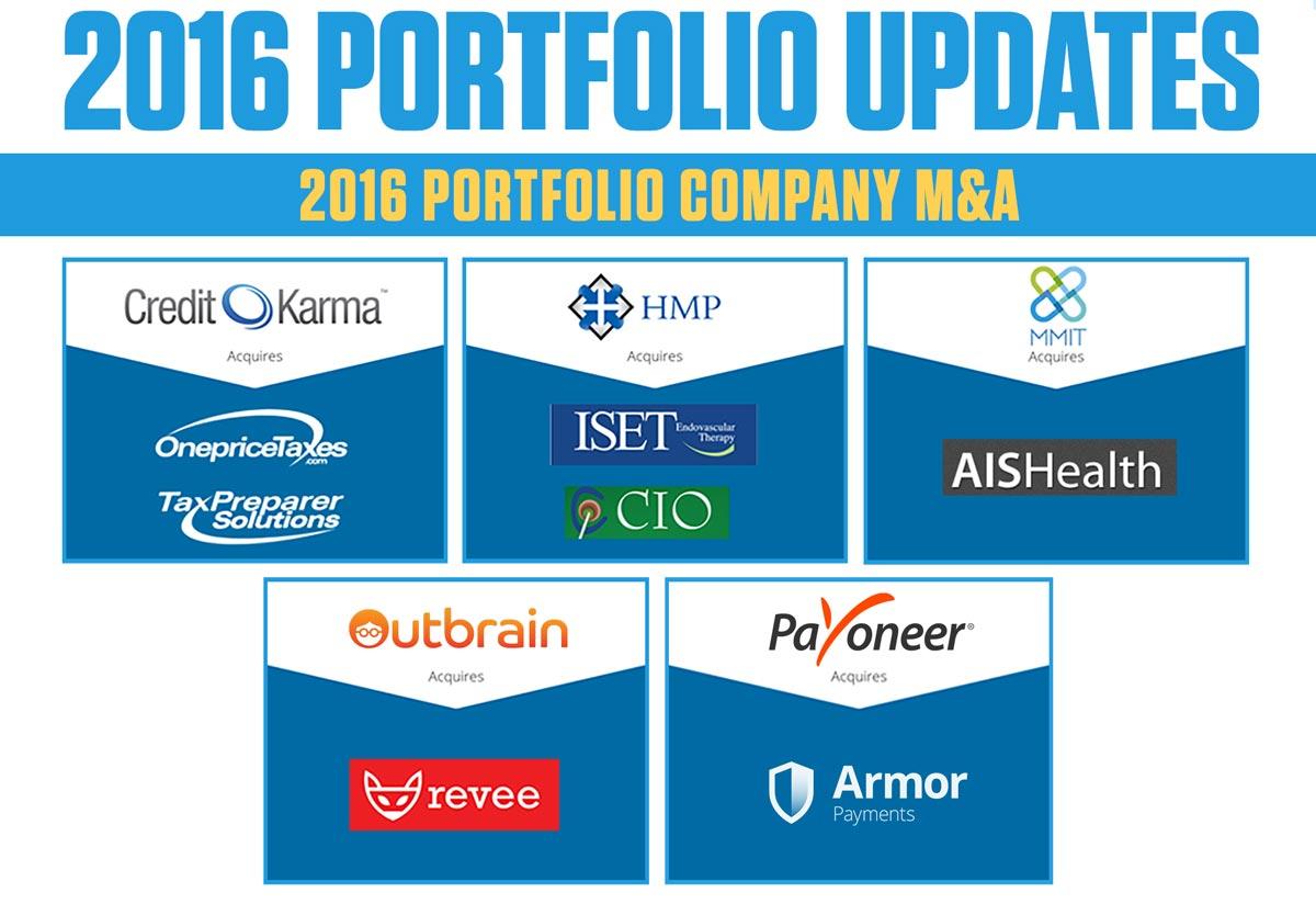 2016 Portfolio Updates