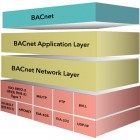 BACstac for embedded systems