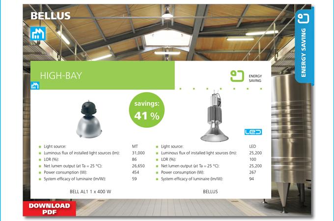 ENERGY SAVING - BELLUS. Savings 41%