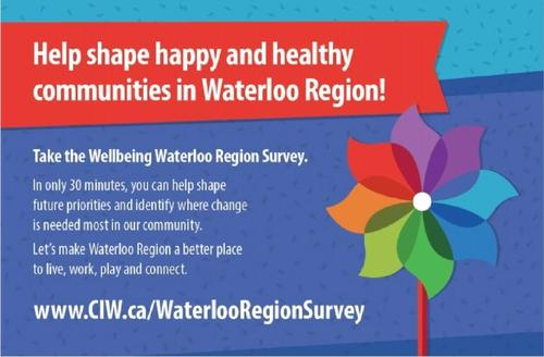 Poster for the CIW survey