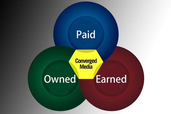 內容行銷通路大解析