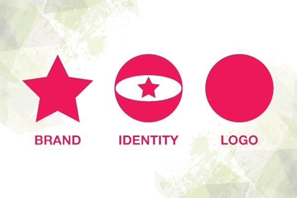 電商時代下的品牌策略