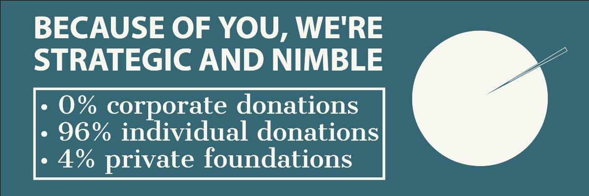 We're strategic and nimble because of you: 0% corporate donations, 96% individual donations, 4% private foundations.