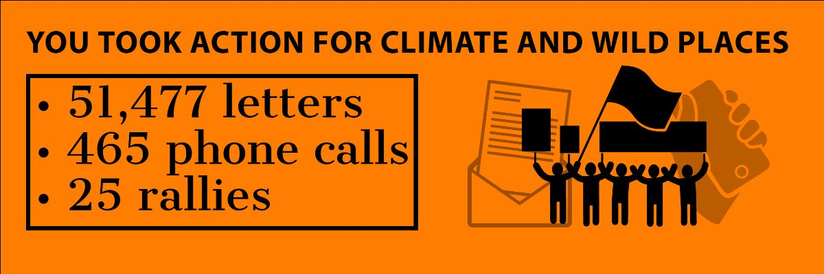 You took action for climate and wild places and wrote 51,477 Letters, made 465 phone calls and attended 25 rallies.