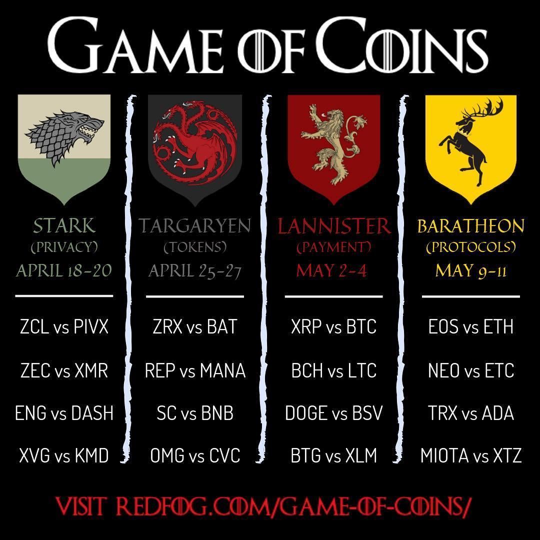 GameofCoins