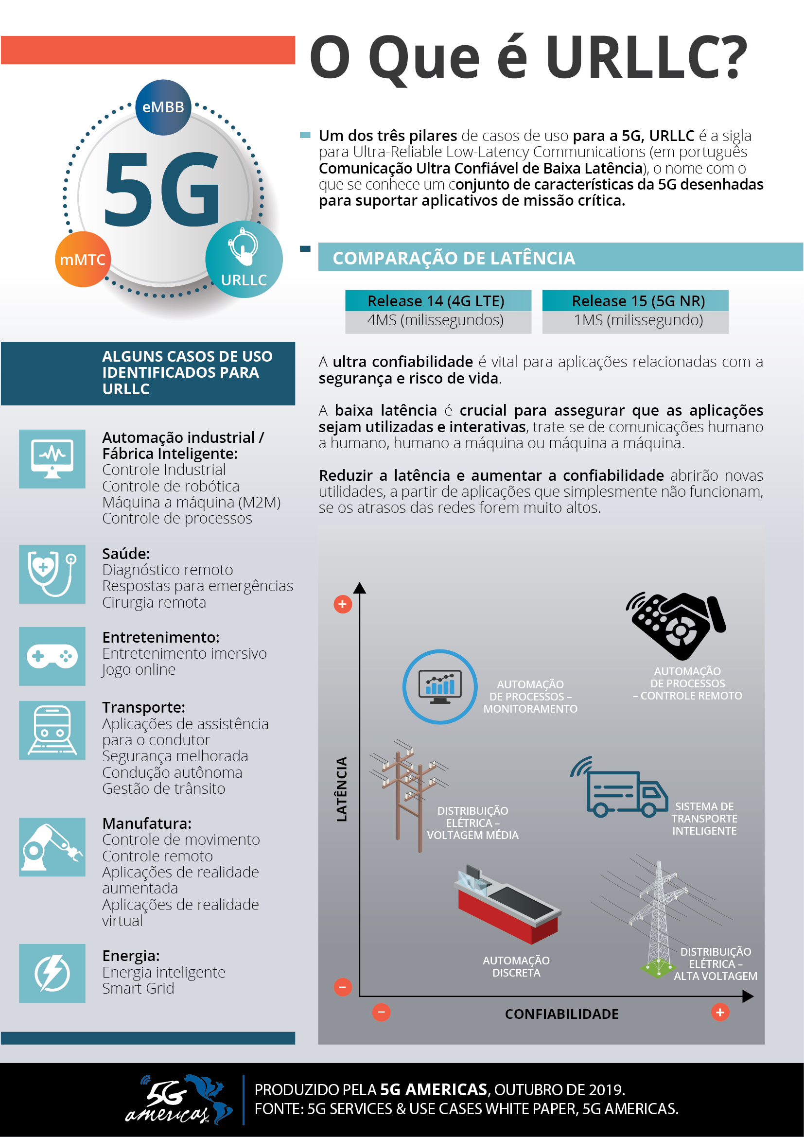 5g network will also impact public safety and medical services