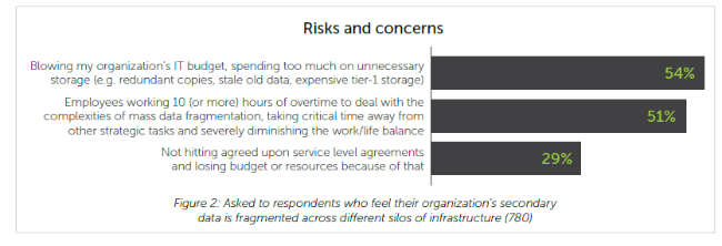 Risks and Concerns