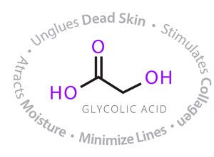 Glycolics Molecule