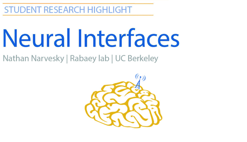 Wireless Radio Neural Interfaces