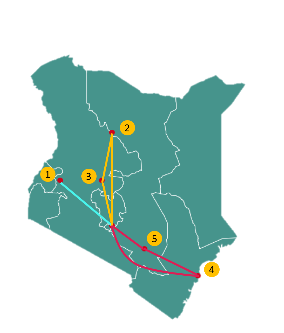 Itinerary options Kenya