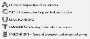 Image showing CAMPP's ACUTE acronym