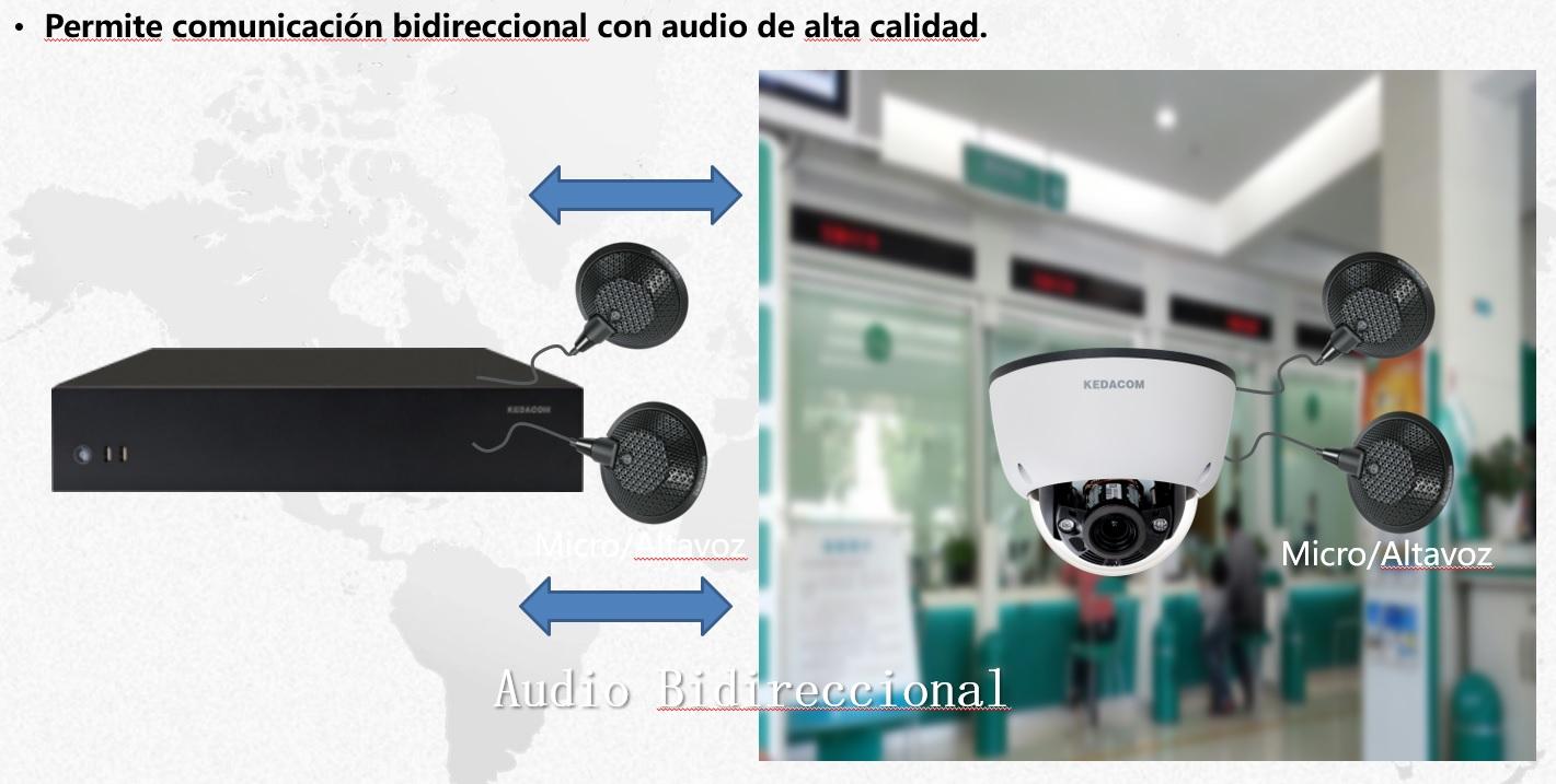 Audio bidireccional