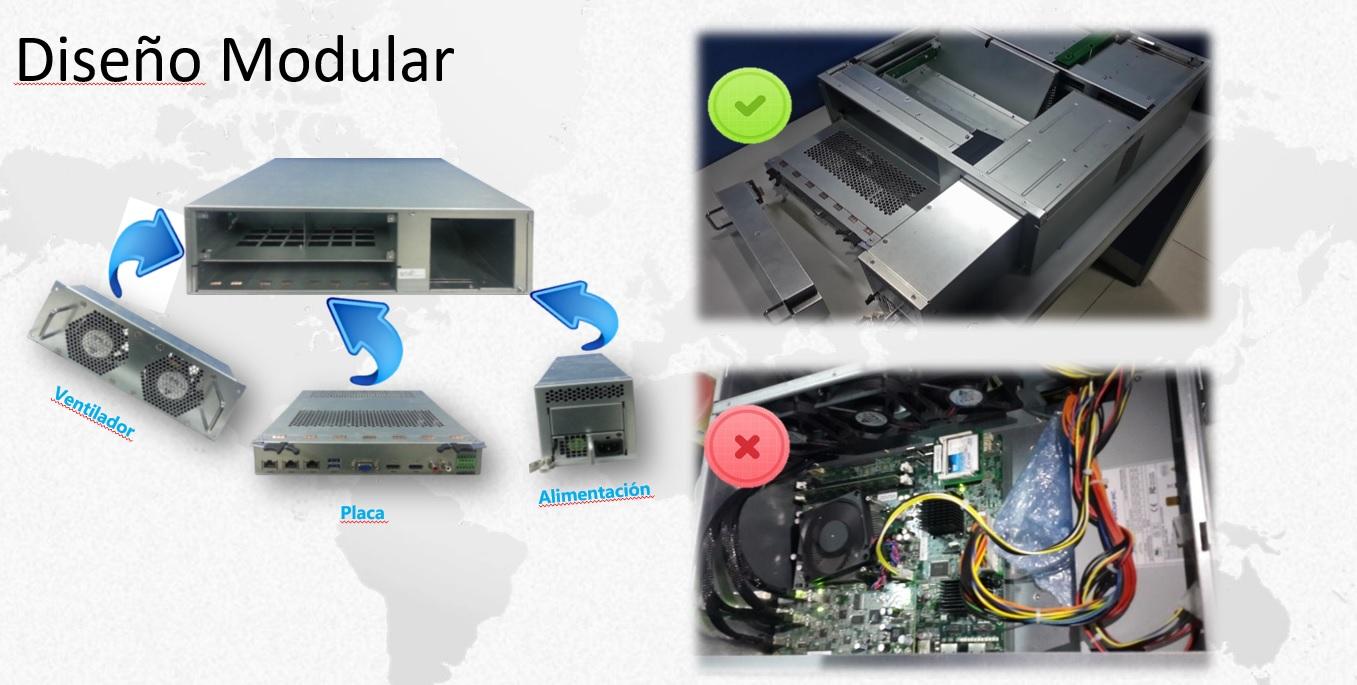 Diseño modular