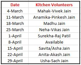 Kitchen Volunteer list