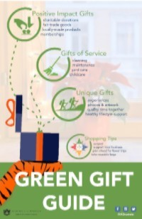 Green Gift Guide Poster
