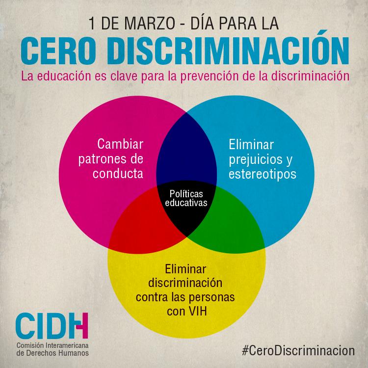 Dia para la cero discriminacion