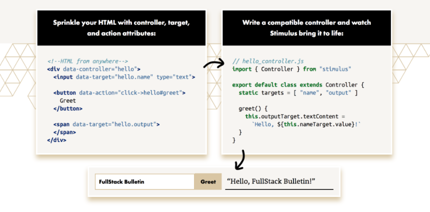 Stimulus: A modest JavaScript framework for the HTML you already have.
