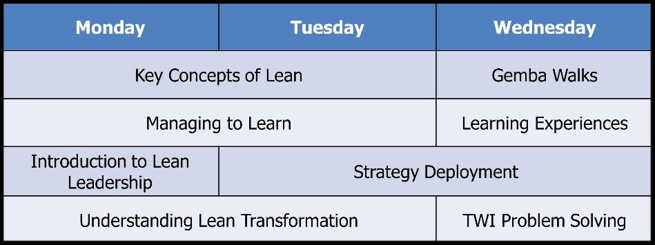 Lean Enterprise Institute and Lean Enterprise Academy Workshop Schedule