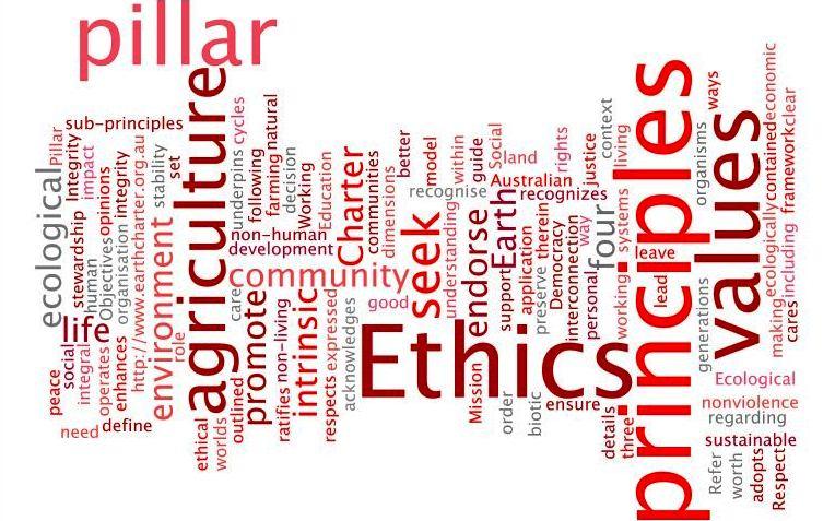 Ethics pillar wordle