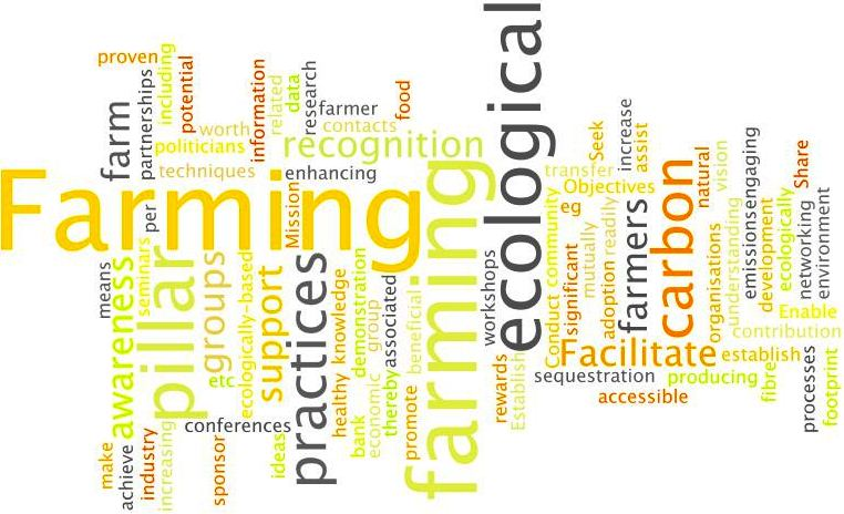 Farming pillar wordle