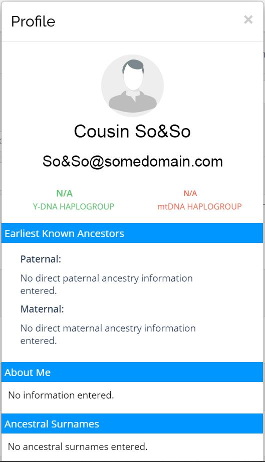 Cousin So&So 1