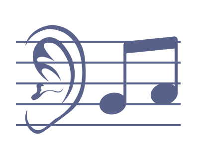 Ear and Score