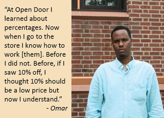 Omar: At Open Door I learned about percentages. Now when I go to the store I know how to work them. Before if I saw 10% off, I thought 10% should be a low price but now I understand.